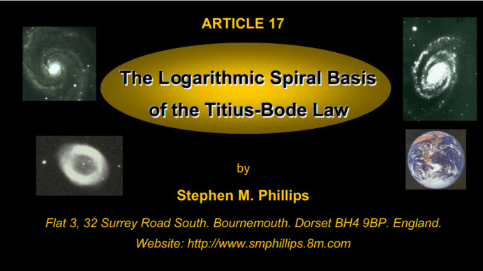 The Logarithmic Spiral Basis of the Titius-Bode law