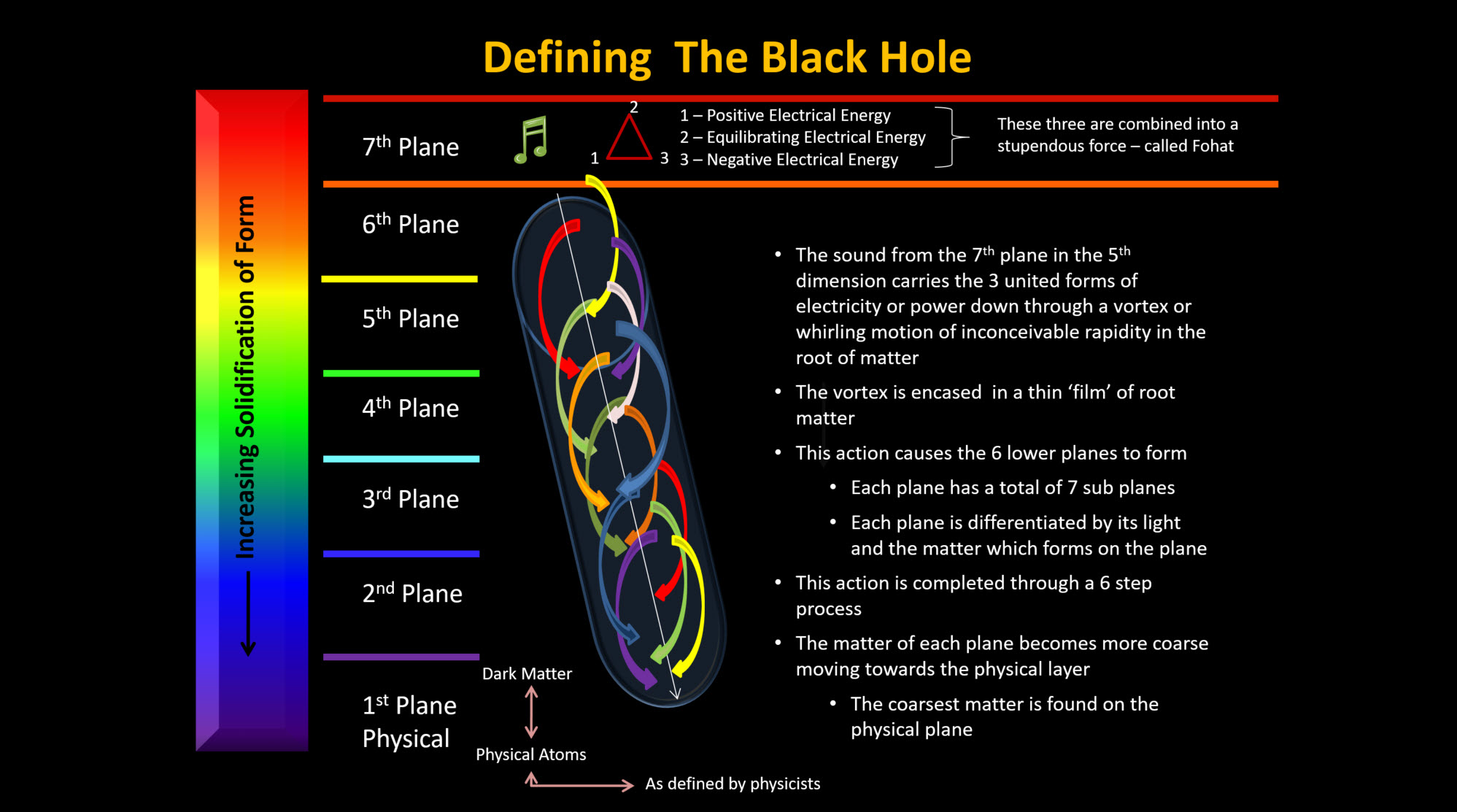 Defining the Black Hole