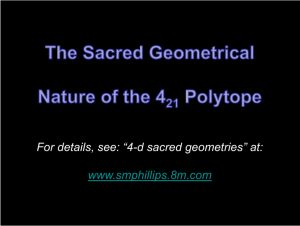 The  sacred geometrical nature of the 421 polytope