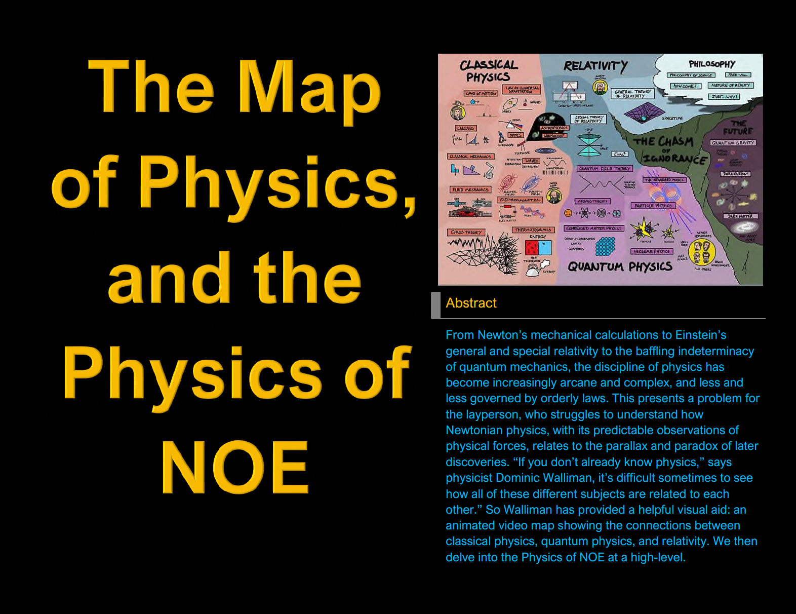 Map of Physics and the Physics of the Nature of Everything